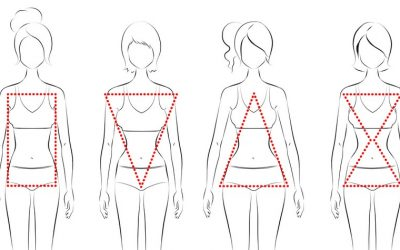 Types glandulaires, perte de poids et fringales